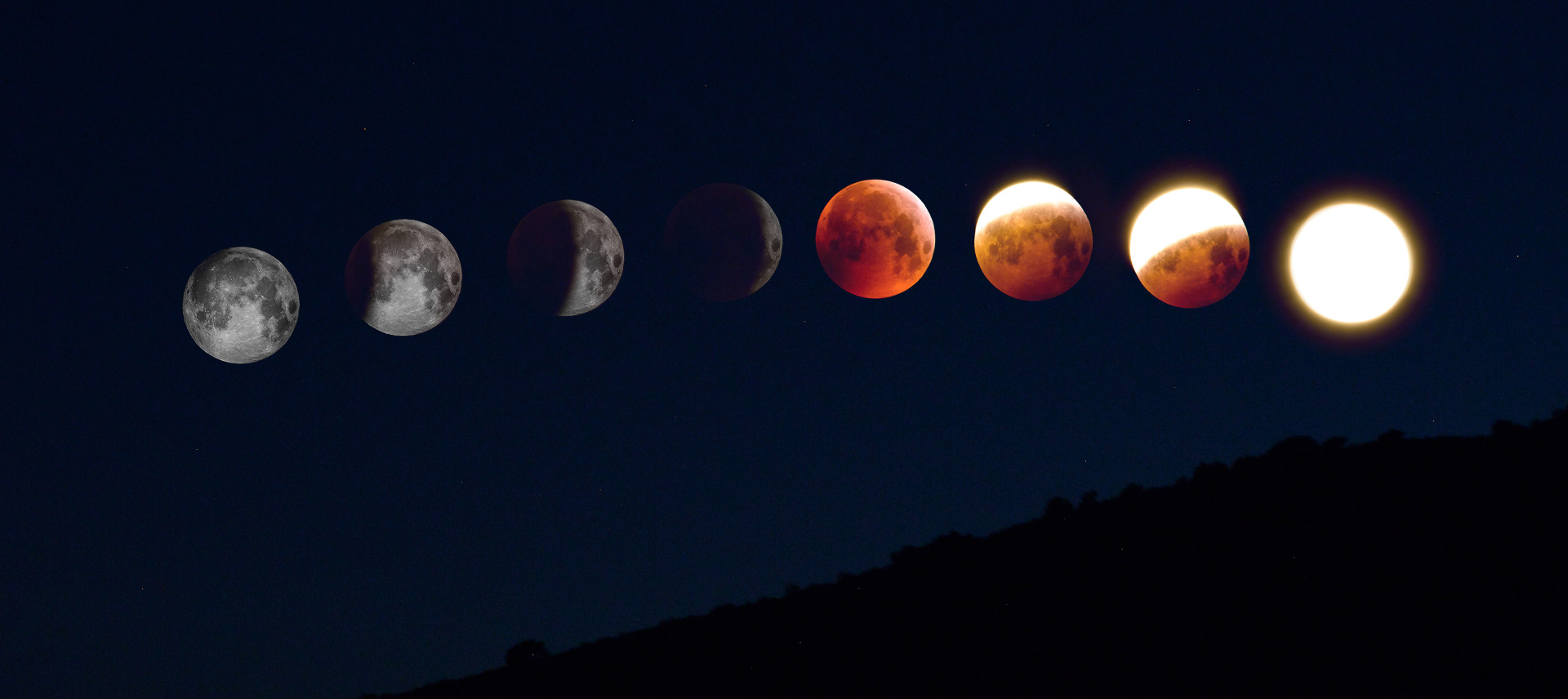 https://primeastrology.com/wp-content/uploads/2019/12/moon-eclipse.jpeg